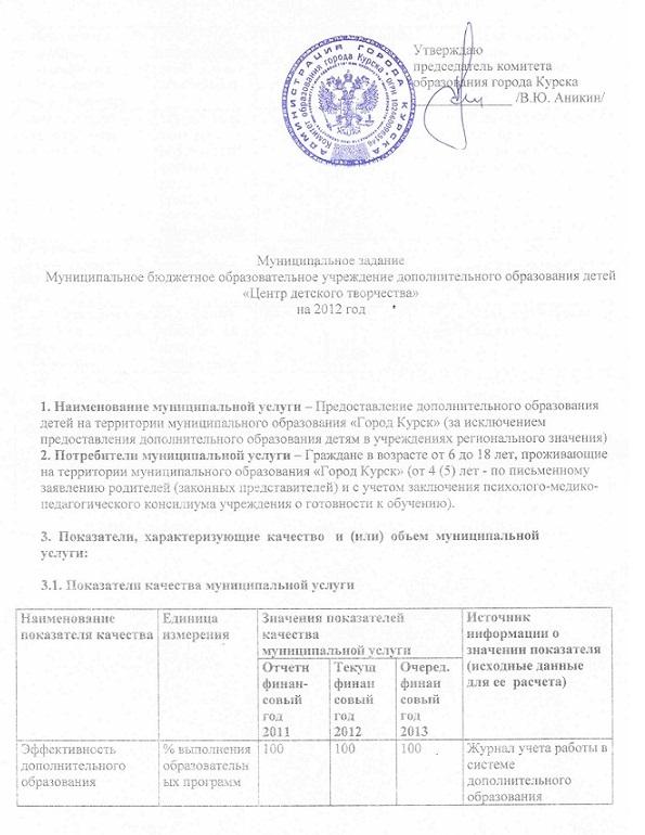 Муниципальное задание 2012 (1)